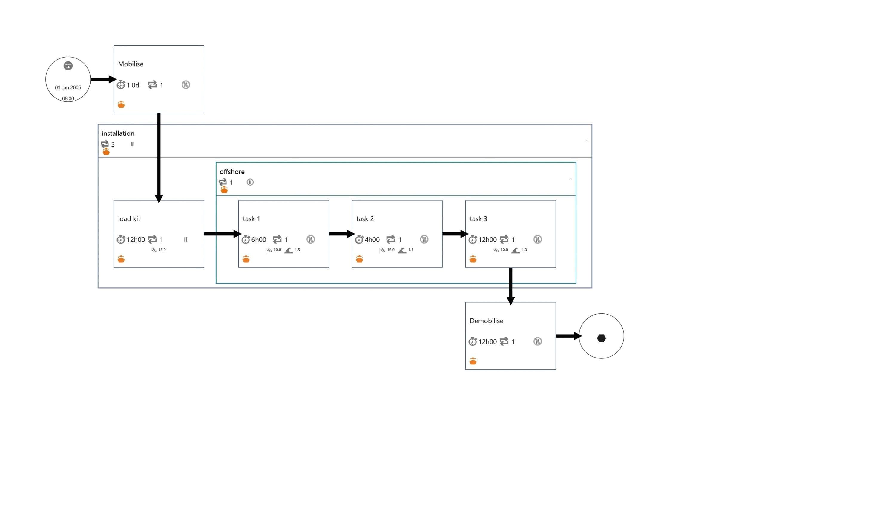 30 google docs drawing gorgeous level 0 data flow diagram data flow diagram builder new