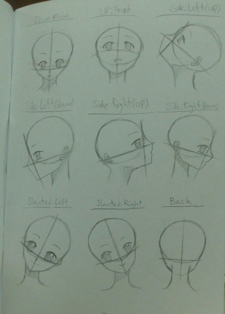 how to draw a manga face girl part 3 by sakoiyachan on deviantart