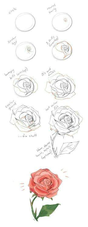 pin von bernarda hadzimuharemovic auf miniatur blumenladen pinterest drawings art drawings und drawing tips