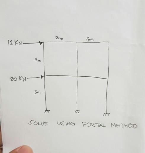 6 on 4m 20 kn 5m solve using portal me 0d