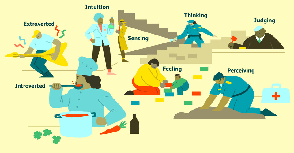 an overview of the myers briggs type indicator