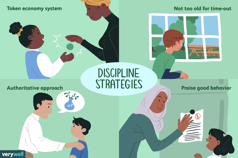 discipline for school aged kids