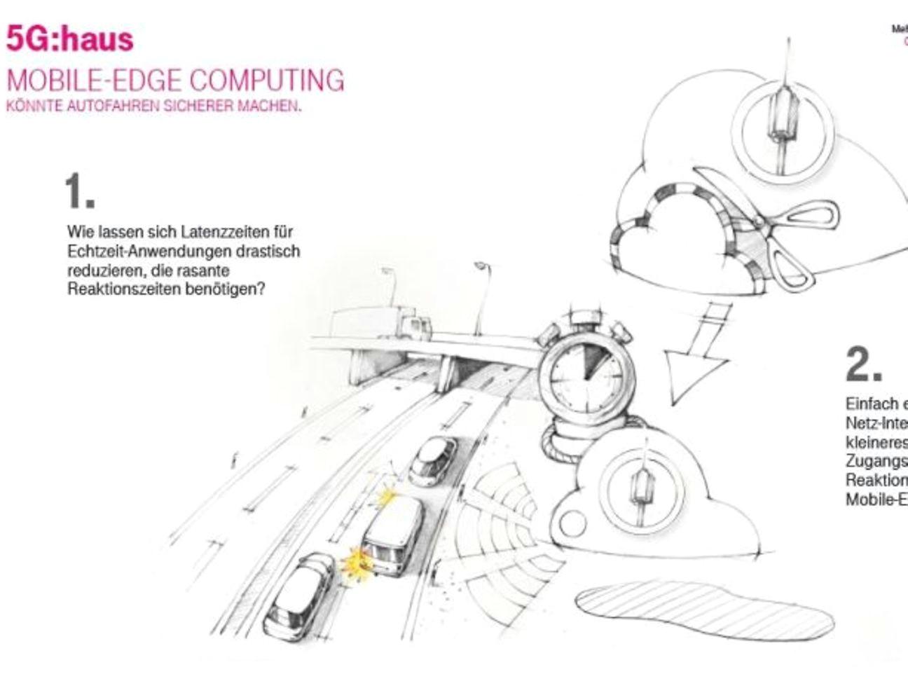 grafik zu cloud selbstfahrende autos