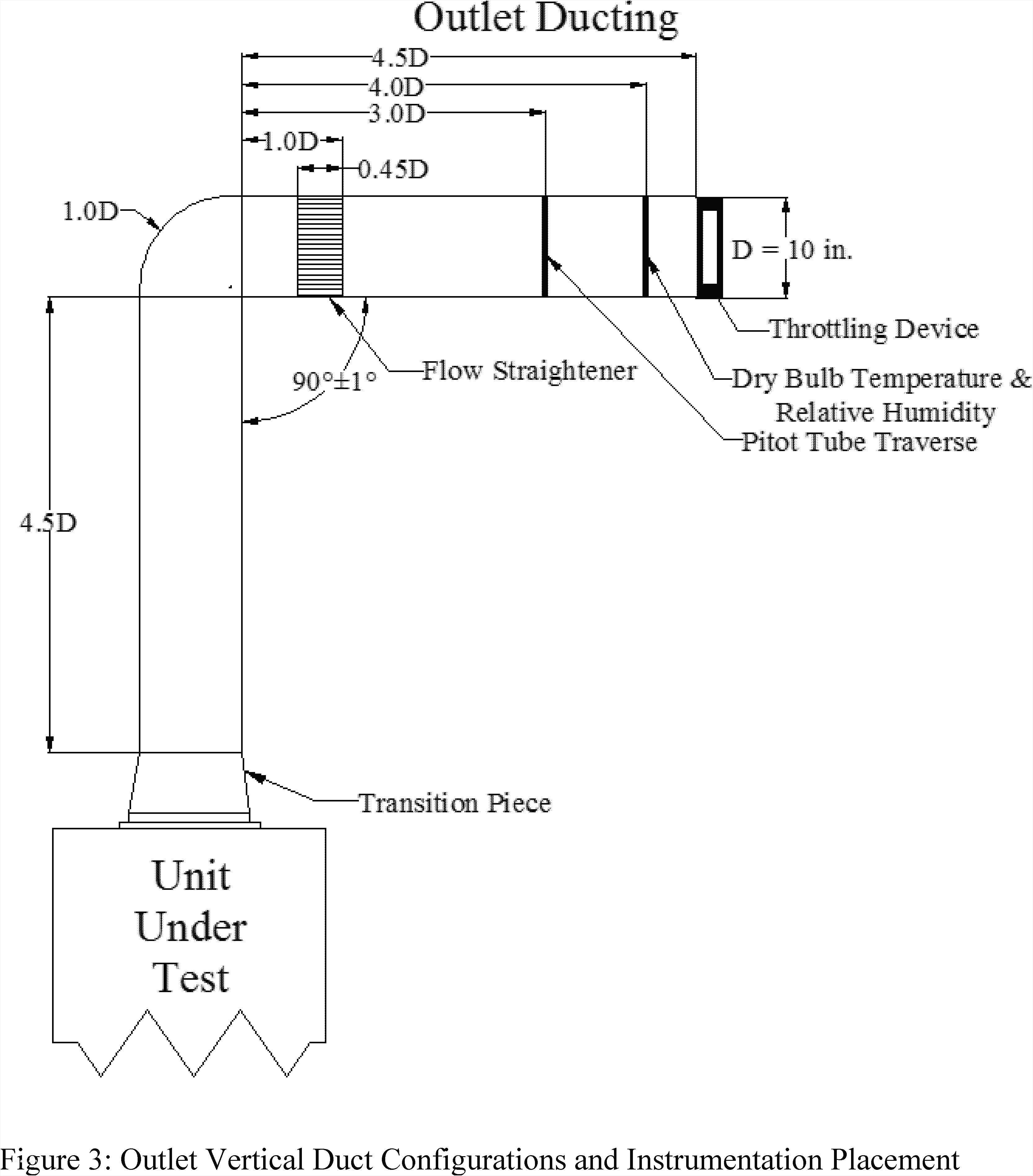 D.va Drawing Easy Easy to Draw Microscope Prslide Com