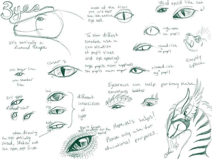 dragon eye tutorial by nakase on deviantart