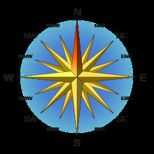 points of the compass