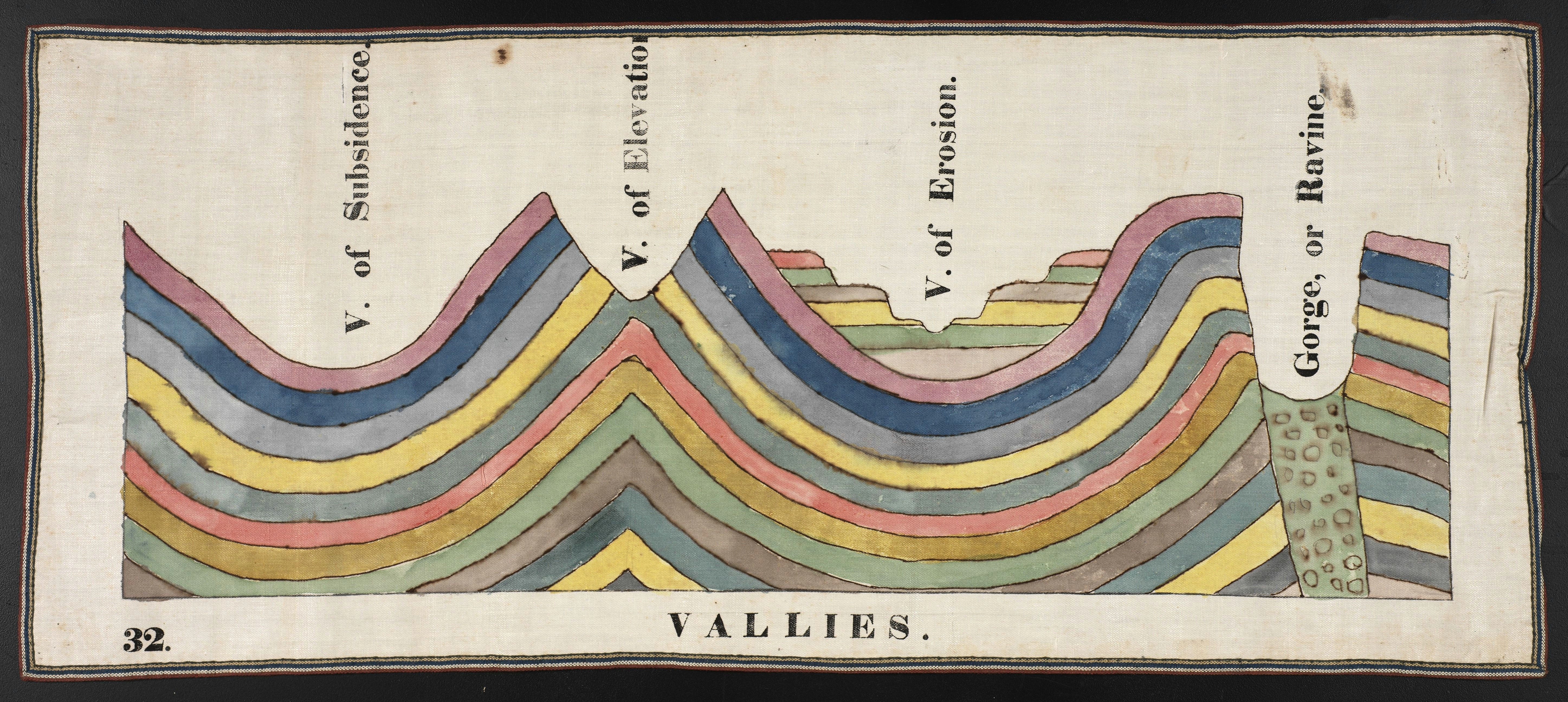 one of 61 drawings done by orra white hitchcock for use in professor edward hitchcock s classes on geology and natural history
