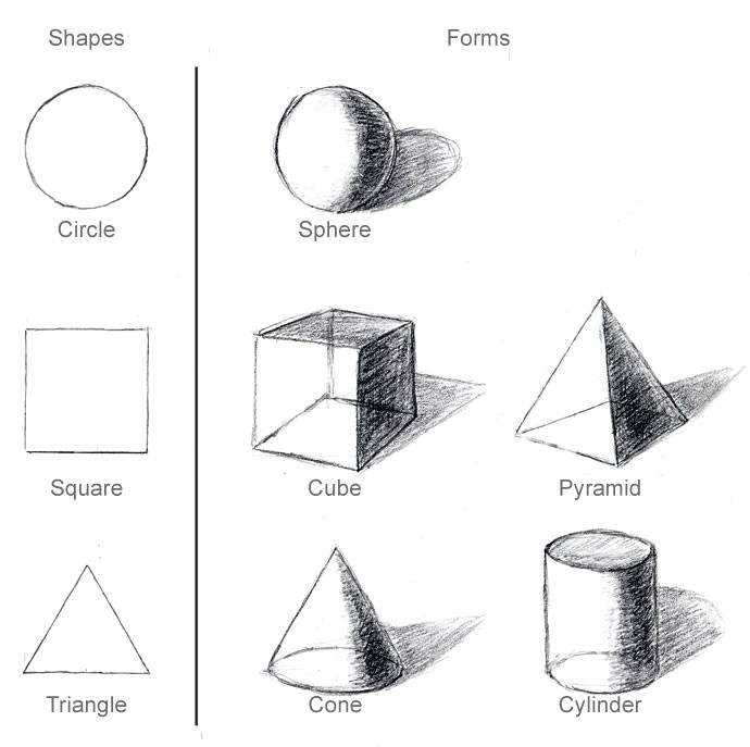 drawing shapes and forms