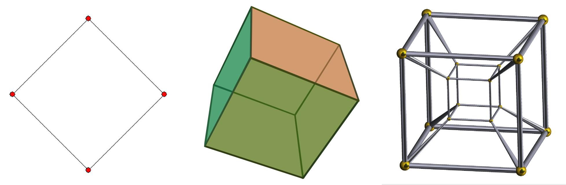 squarecubetesseract png