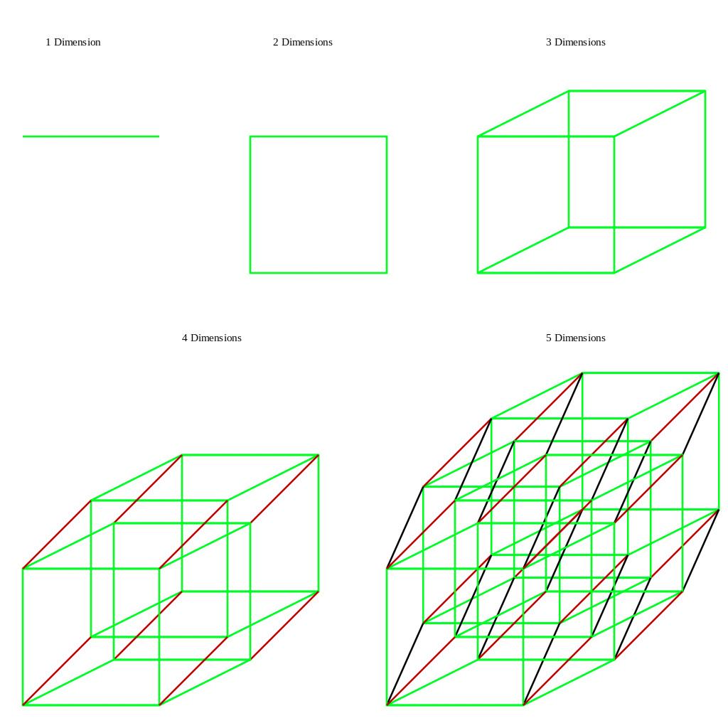 dimensions jpg