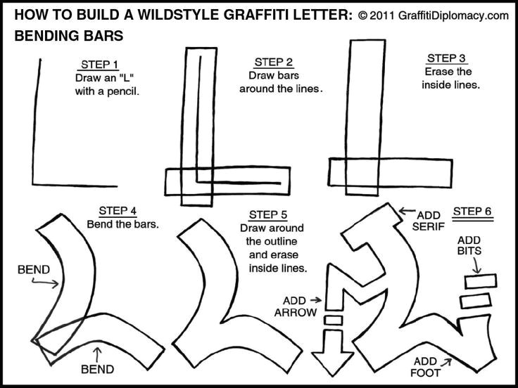how to draw wildstyle graffiti letter free graffiti drawing lesson and free han
