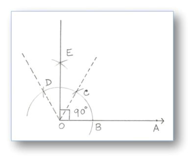 construction of an angle of 90 degree by using compass jpg