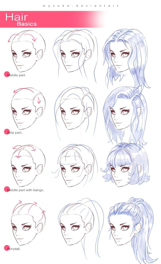 hair tutorials how to draw anime hair how to draw faces art to draw
