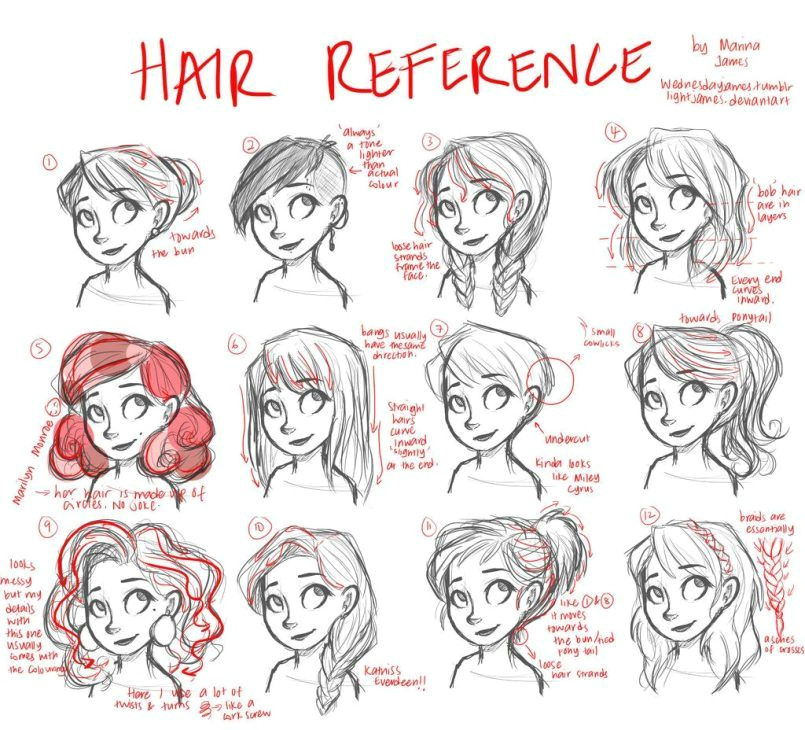 Drawing A Cartoon Hair Drawing How to Draw Cartoon Hair for Beginners Plus How to Draw