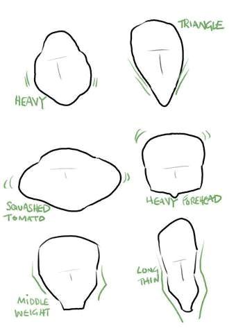 cartoon head shapes yahoo image search results cartoon body cartoon head drawing