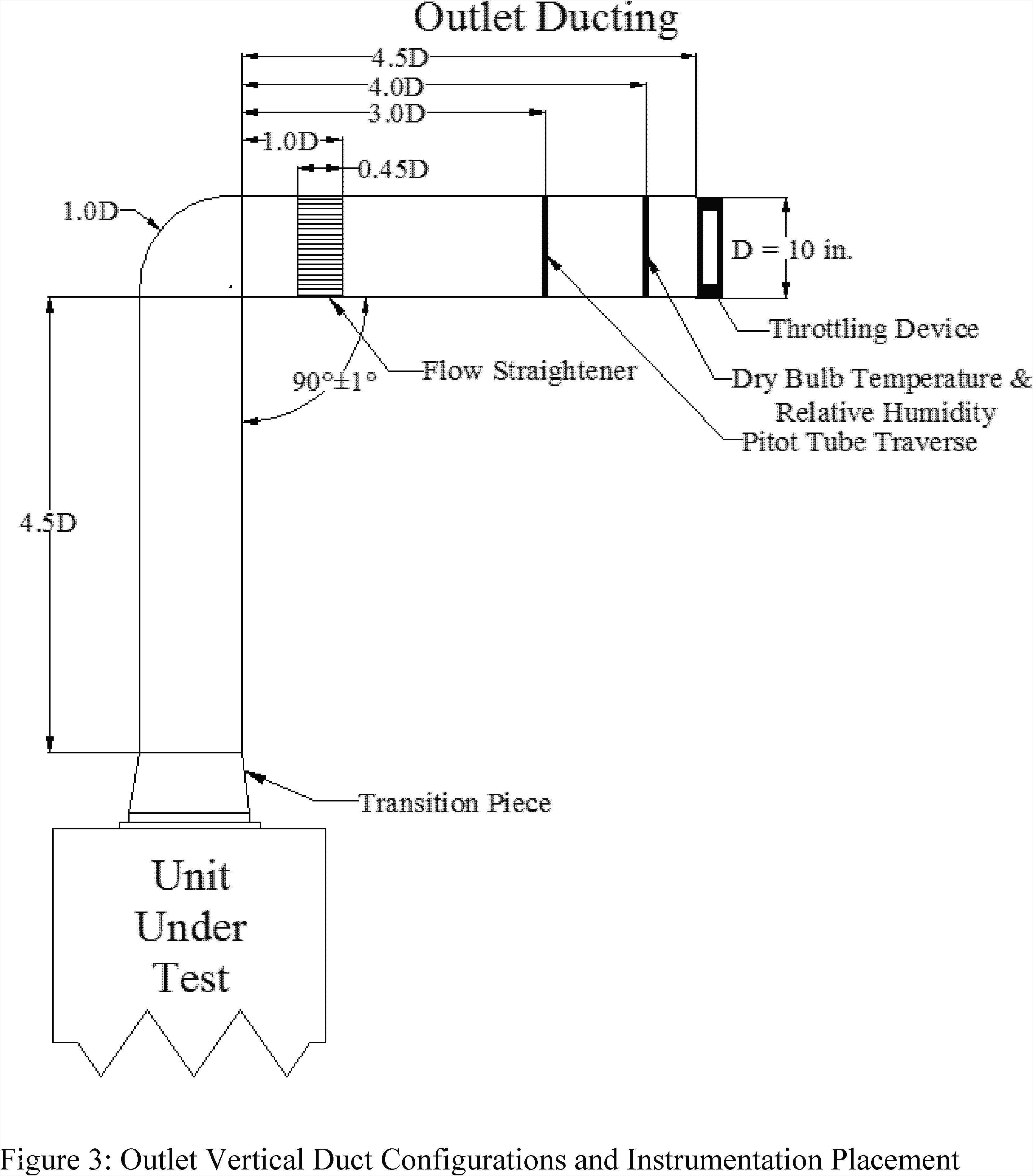 Drawing A Cartoon Rocket Easy to Draw Microscope soaring Rocket Ship Cartoon Icon Sketch Fast