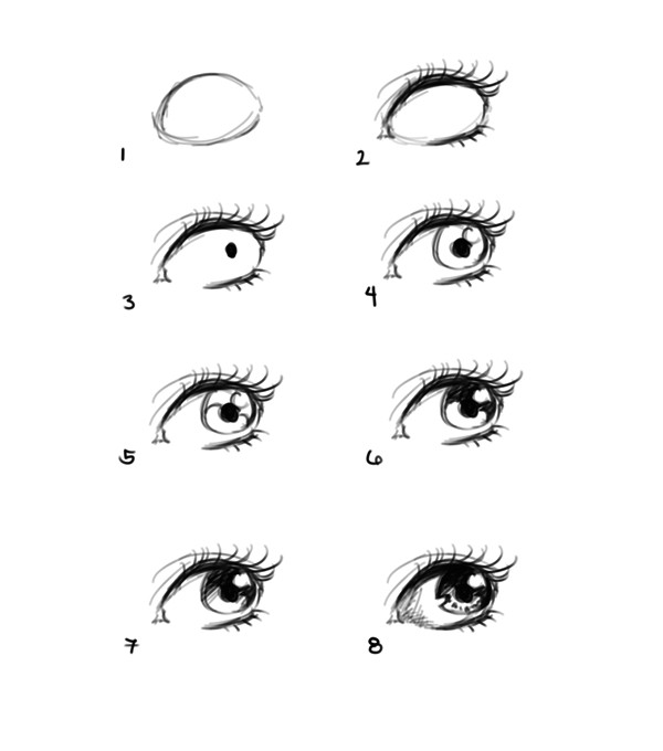 how to draw eye portrait step by step