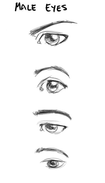 unique art tutorials character draw eyes drawings people anatomy