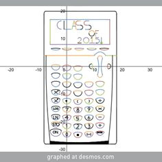 here s one way to modernize your old clunky graphing calculator graphed by david