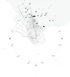wind swell diagram zean macfalane the diagram juxtapose parametrics of wind velocity wind