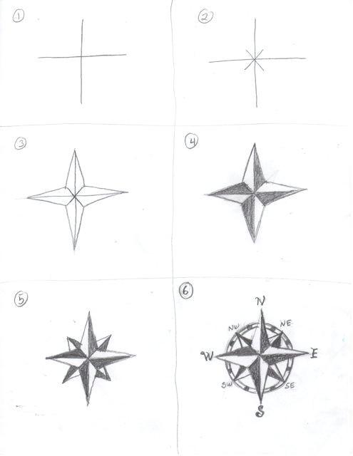 creators joy how to draw a compass rose