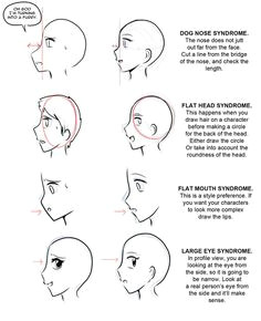 noses anime side view manga nose drawing tips drawing reference drawing poses