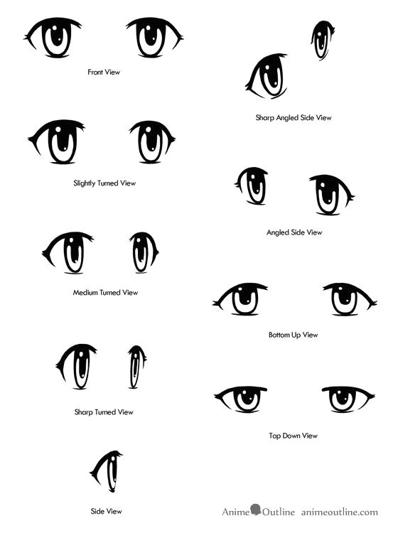 anime eyes drawn from different angles