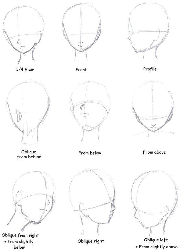 manga tutorial head direction by mermaidundersea deviantart com on deviantart head poses