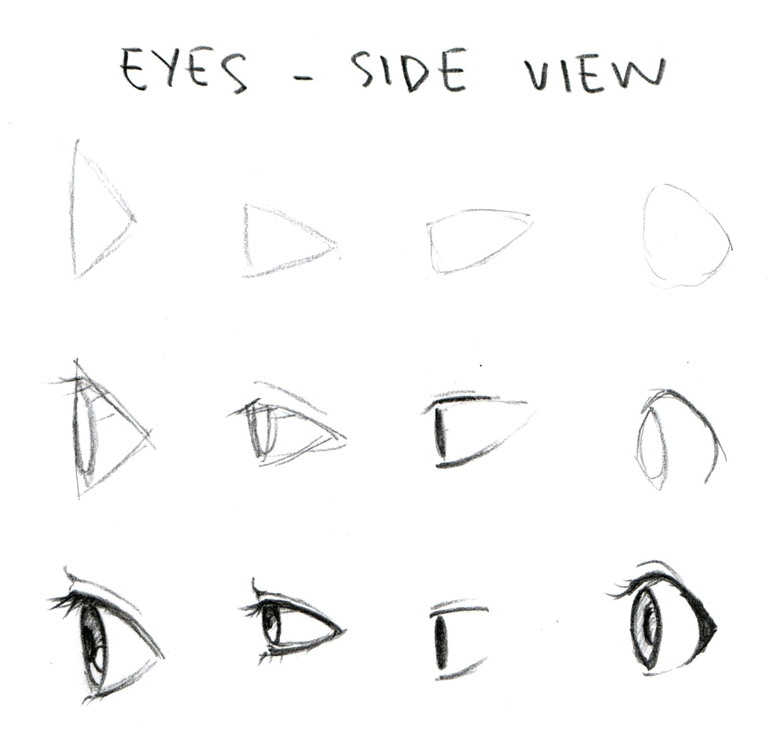 manga eyes side view