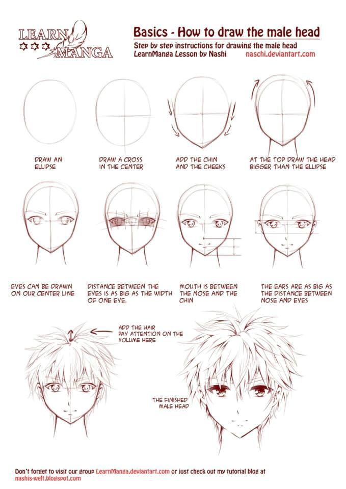 0d72e320a2cb5a3bc315c53bf2445f61 face drawings drawing tutorials jpg