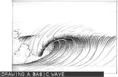 an art tutorial on how to draw a cartoon wave the wilbur kookmeyer way by surfing comic strip illustrator and surf artist bob penuelas