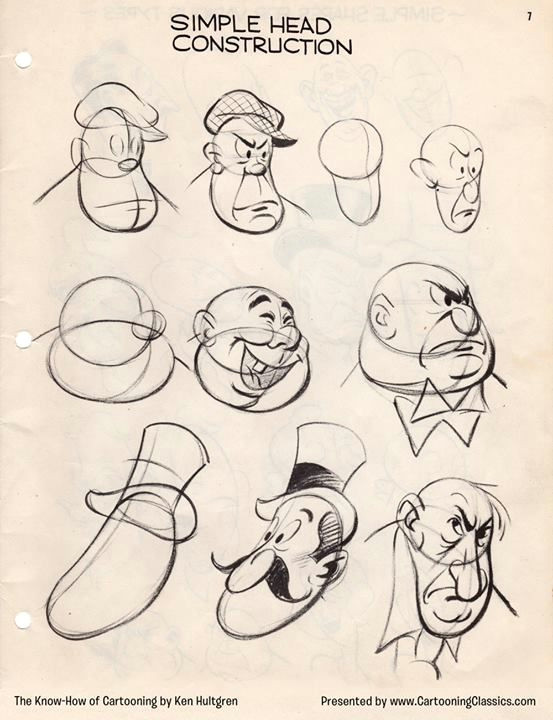 pg08 head the know how of cartooning by ken hultgren cartoon drawings