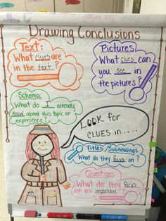 drawing conclusions drawing conclusions reading anchor charts reading workshop reading skills guided