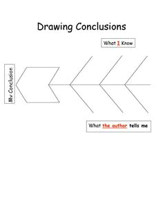 drawing conclusions anchor chart i made this into a worksheet email me if you