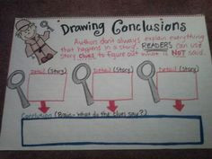 drawing conclusions kindergarten anchor charts reading anchor charts reading comprehension skills