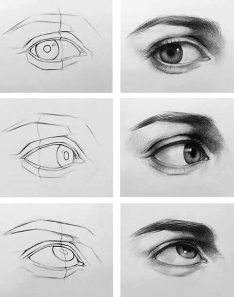 eye drawing from different angle