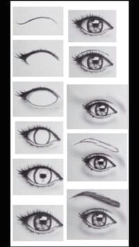 step by step eye drawing