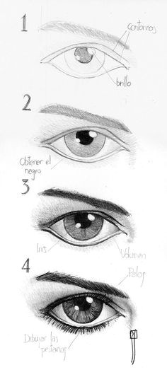 eyes ojos drawing an eye realistic eye drawing drawing sketches painting