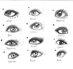 eyes for every zodiac