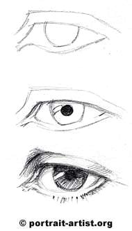 step by step on the eye tired how to draw faces