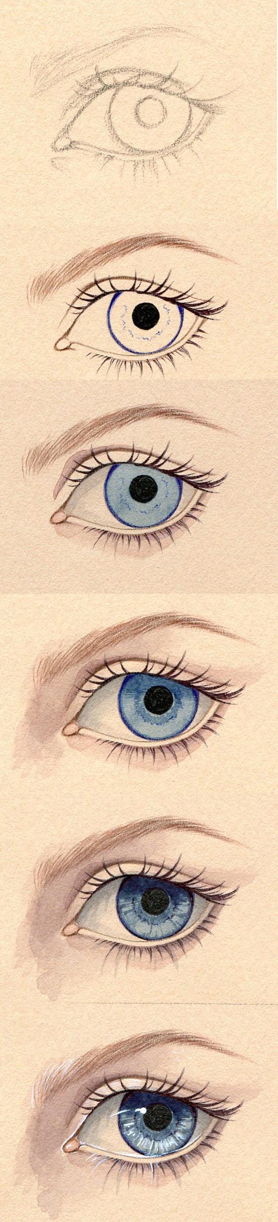 Drawing Eyes Tutorial Deviantart Eye Tutorial by Neko Art Deviantart Com On Deviantart Human