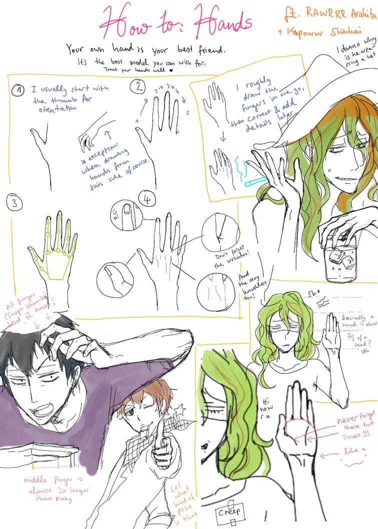 some tutorials by mochipanko
