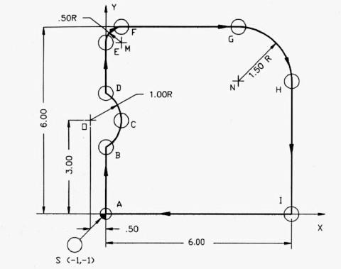 cnc milling circular interpolation g02 g03 g code program example