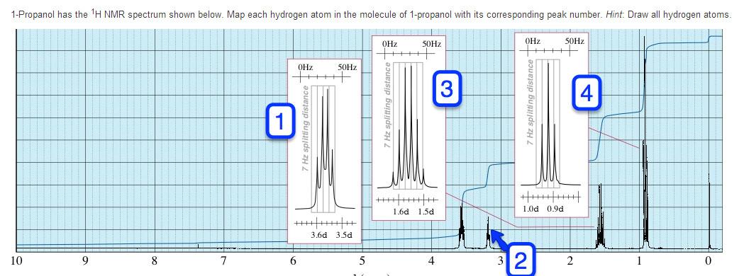 1 propanol has the 1h nmr spectrum shown below ma
