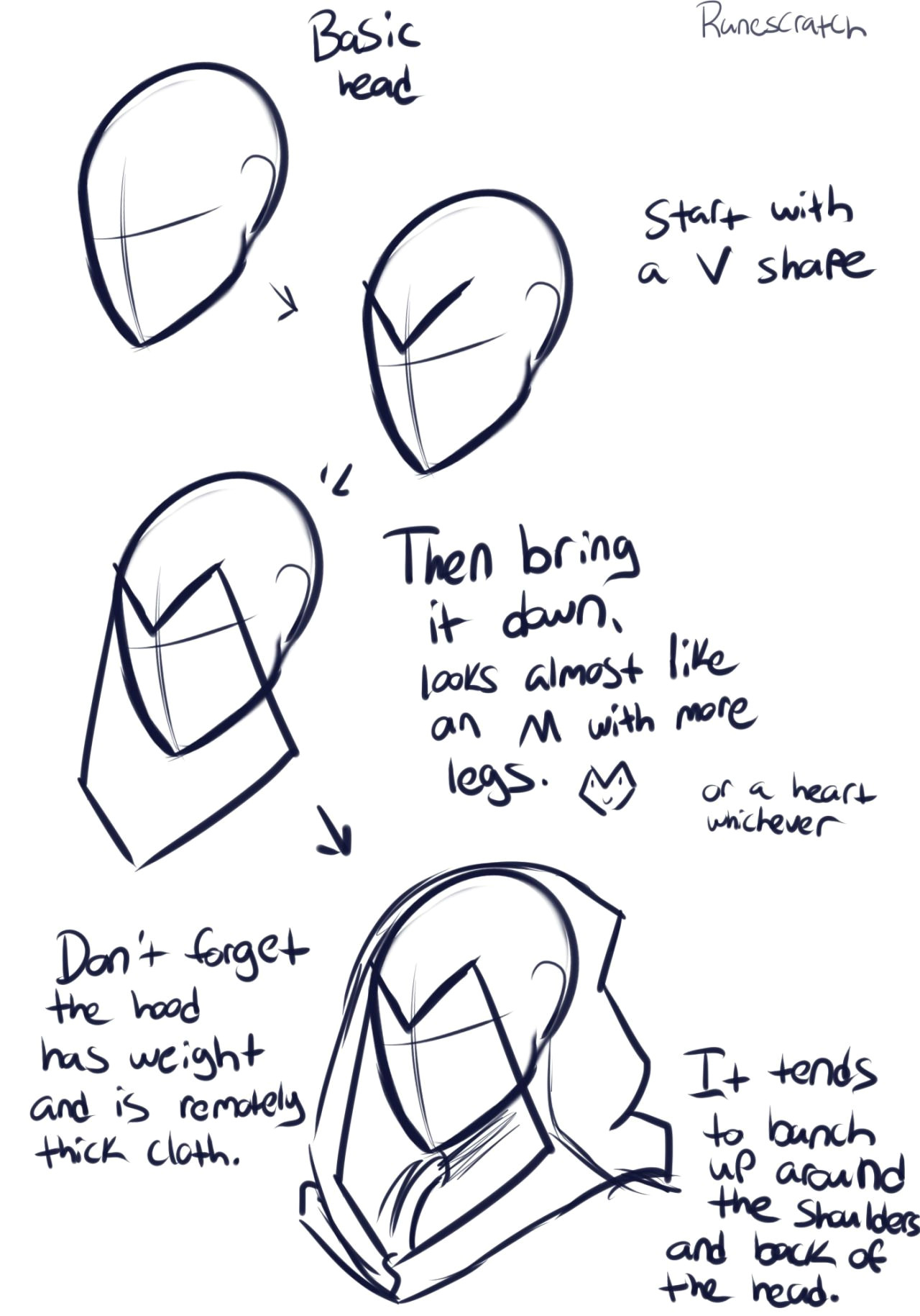 hoods art reference by talon rune from silly chicken scratch on tumblr