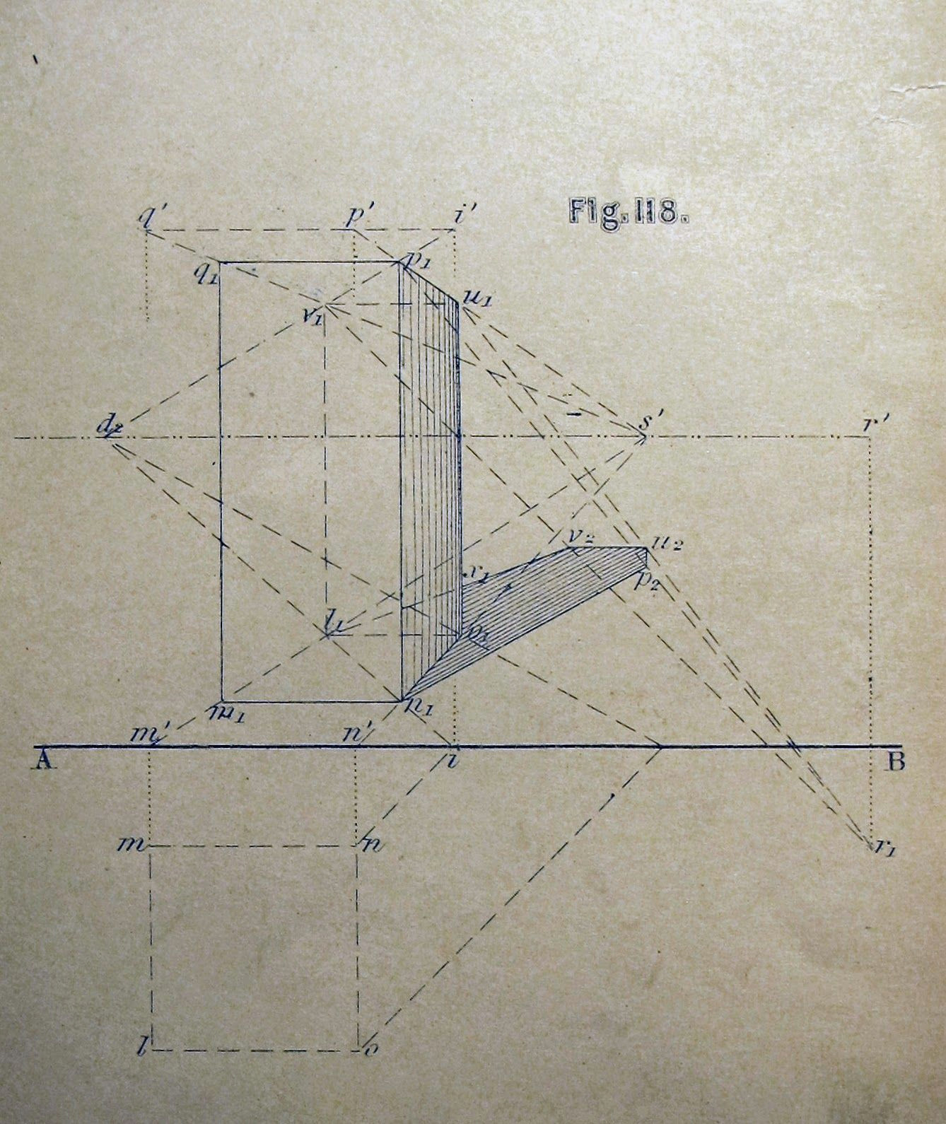 surface fragments perspective drawings by v pellegrin 1873 and ernest norling 1929