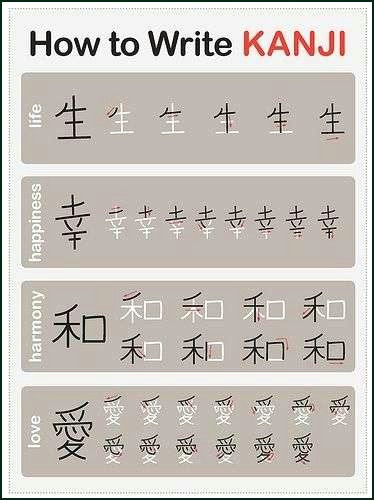 draw kanji translation best japanese kanji symbol for beauty types of japanese character translation draw of
