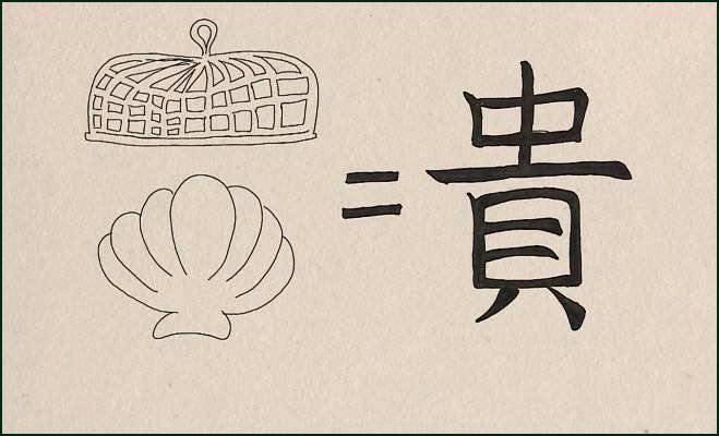 chinese character translation draw luxury hundreds japanese types of japanese character translation draw of draw kanji