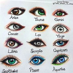 zodiac sign eyes by lets dream to draw cancer e peixes zodiac horoscope horoscopes zodiac