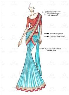 saree latest designer sarees online buy indian sarees for women